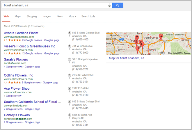 Example of Local SEO in Action