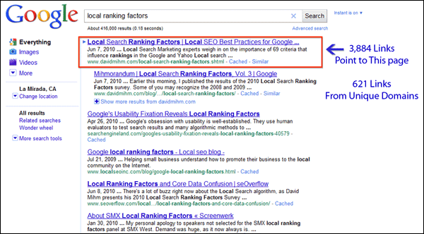 Local Ranking Factors Link Count