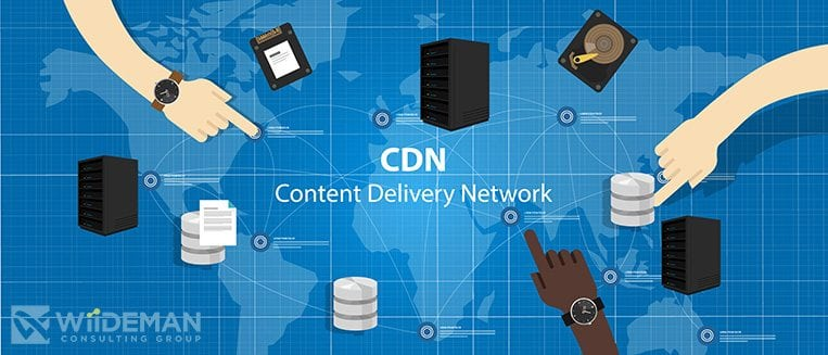 Image of a CDN - Content Delivery Network