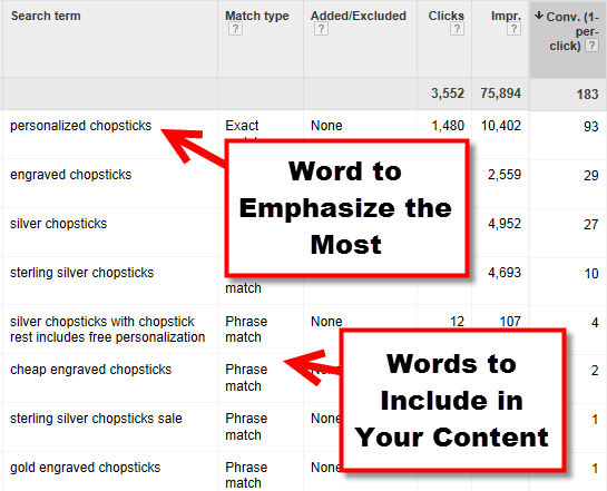 Keyword Research Using AdWords Data